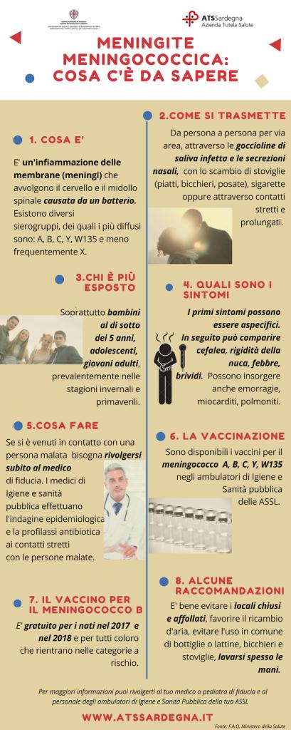 ats-sardegna-infografica-meningite-meningococcica-cosa-ce-da-sapere
